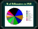 of billionaires in 1918