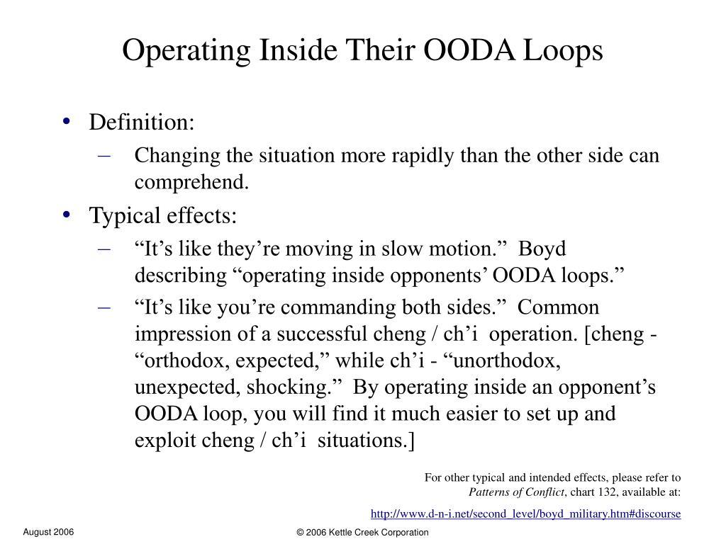Operating Inside Their OODA Loops