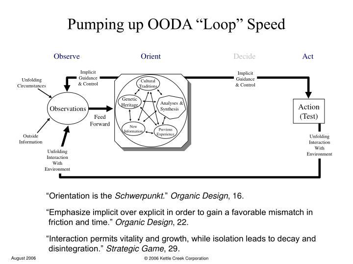 Pumping up ooda loop speed