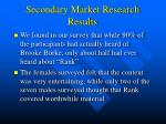 secondary market research results