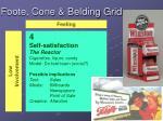 foote cone belding grid17