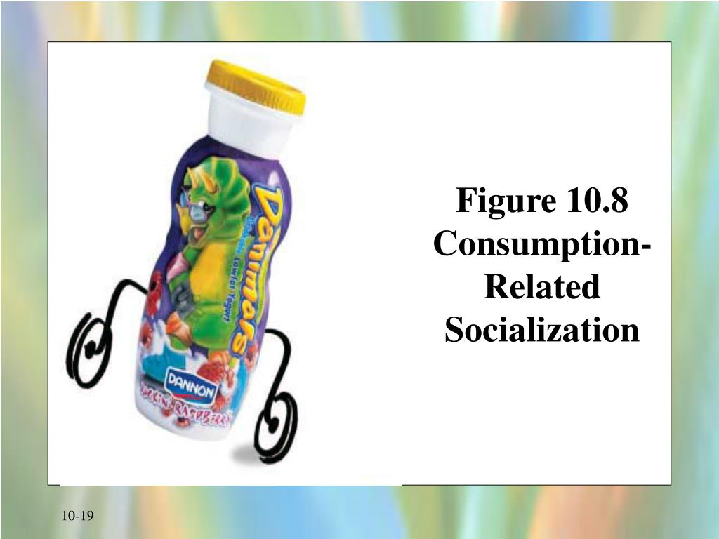 Figure 10.8 Consumption-Related Socialization