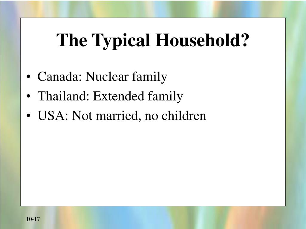The Typical Household?