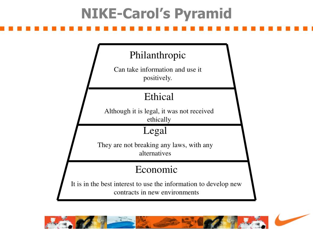 hitting the wall nike and international labor practices essay