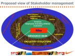 proposed view of stakeholder management