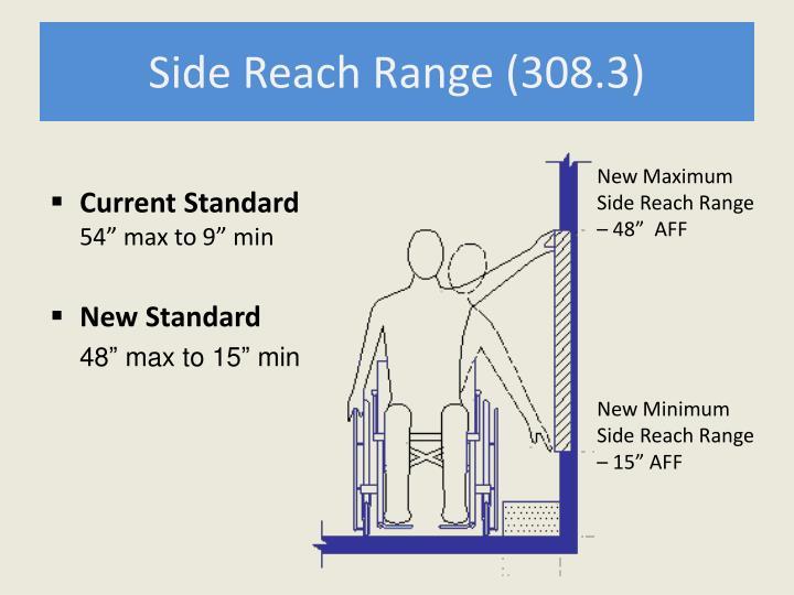 Side Reach Range (308.3)