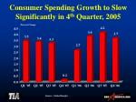 consumer spending growth to slow significantly in 4 th quarter 2005