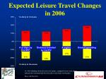 expected leisure travel changes in 2006
