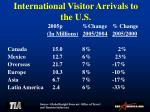 international visitor arrivals to the u s