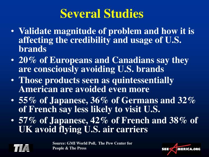 Several Studies