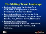 the shifting travel landscape