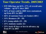 tour operator trends 2005 2003