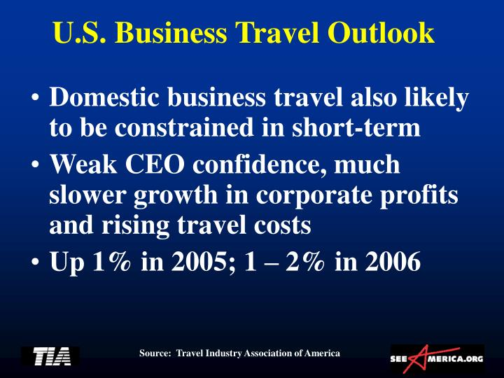 U.S. Business Travel Outlook