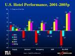 u s hotel performance 2001 2005p