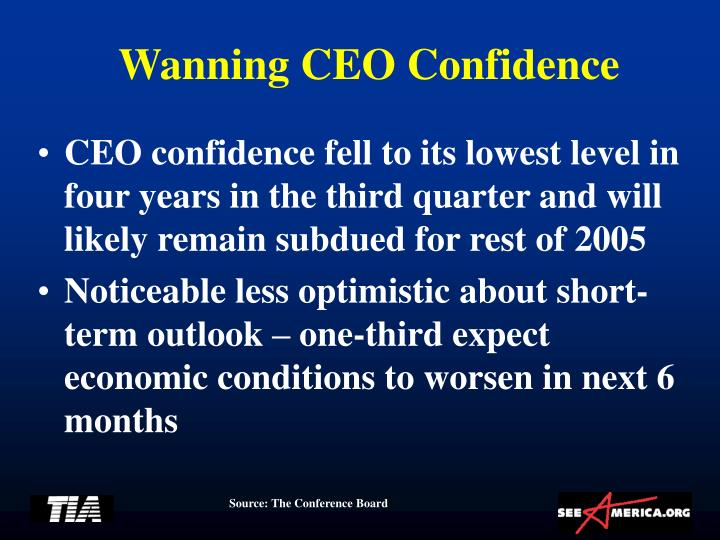 Wanning CEO Confidence