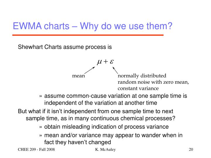 EWMA charts – Why do we use them?