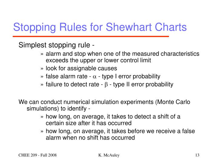 Stopping Rules for Shewhart Charts