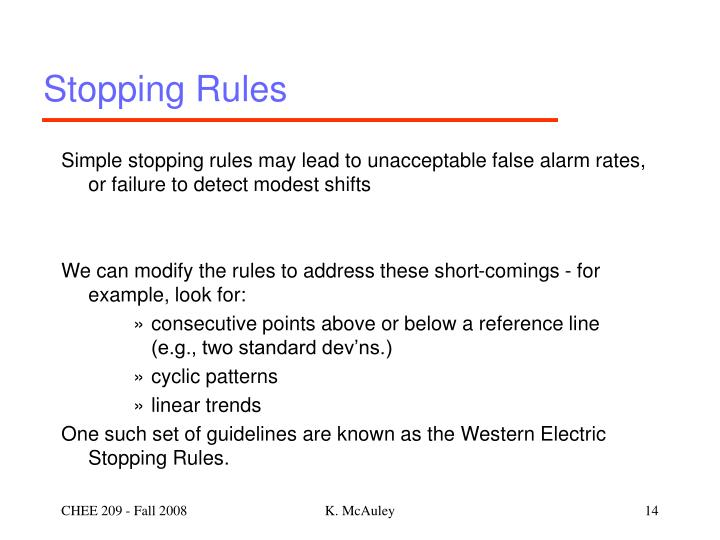 Stopping Rules