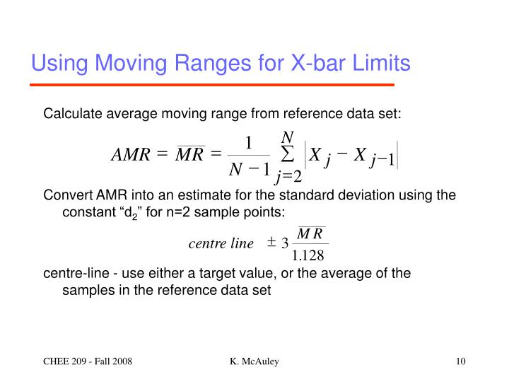 Using Moving Ranges for X-bar Limits