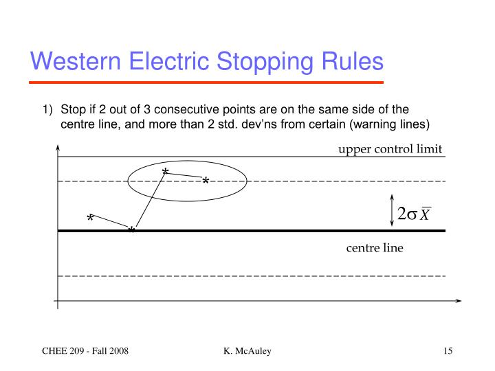 Western Electric Stopping Rules