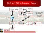 deferred billing process actual