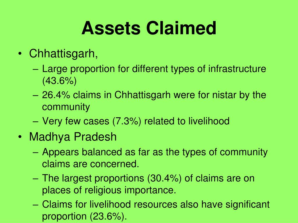 Assets Claimed