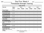 day five week 4 periodized strength training