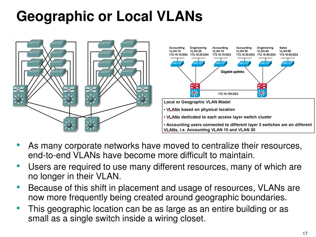 Geographic or Local VLANs