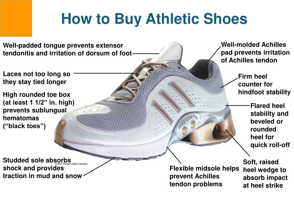 How to Buy Athletic Shoes