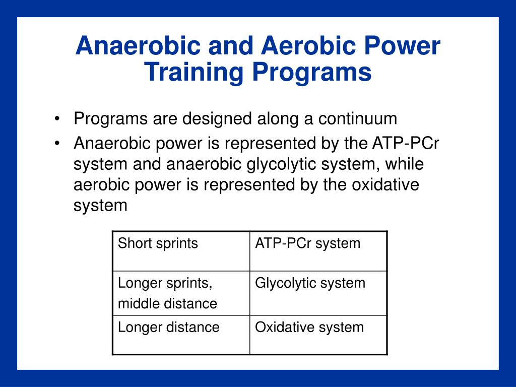 Anaerobic and Aerobic Power Training Programs
