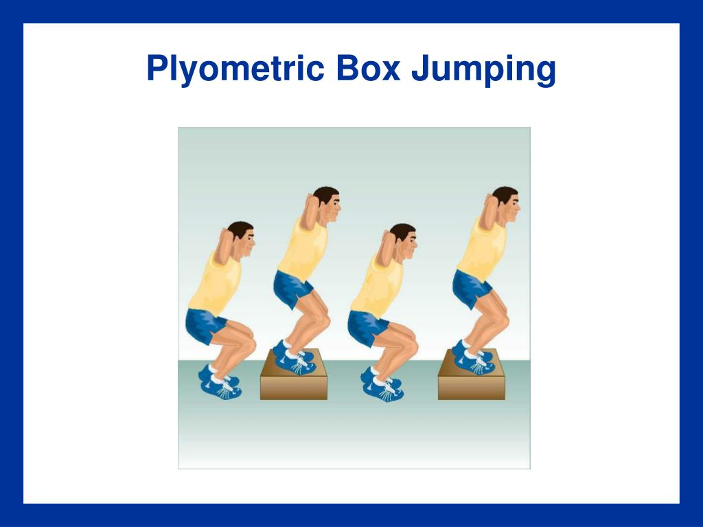 Plyometric Box Jumping