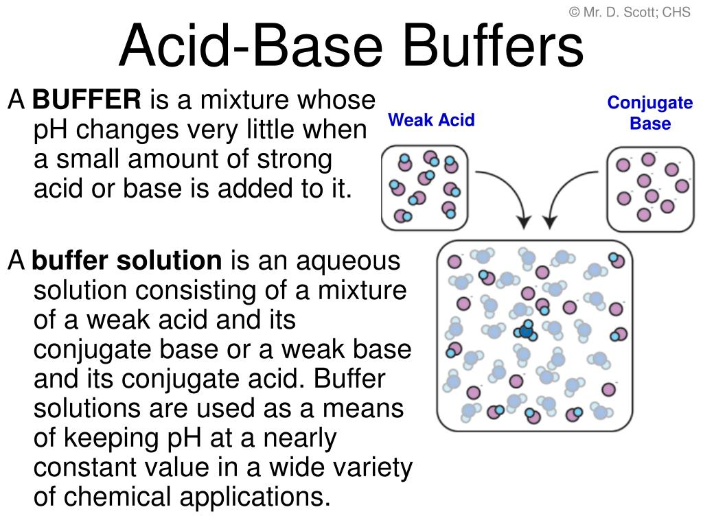 ph scale acids and bases