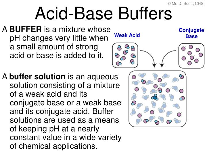 acid base buffers Laredo community college science department chem 1412 acid-base buffers 1 chemical reactions: acid-base buffers short overview acids and bases represent two of the.