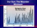 our sun the maunder minimum