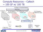 compute resources caltech 100 gf w 100 tb