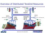 overview of distributed teragrid resources