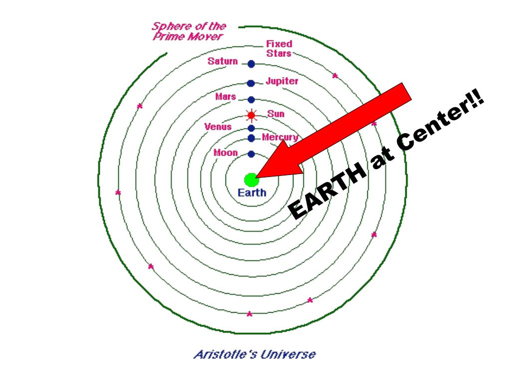 EARTH at Center!!