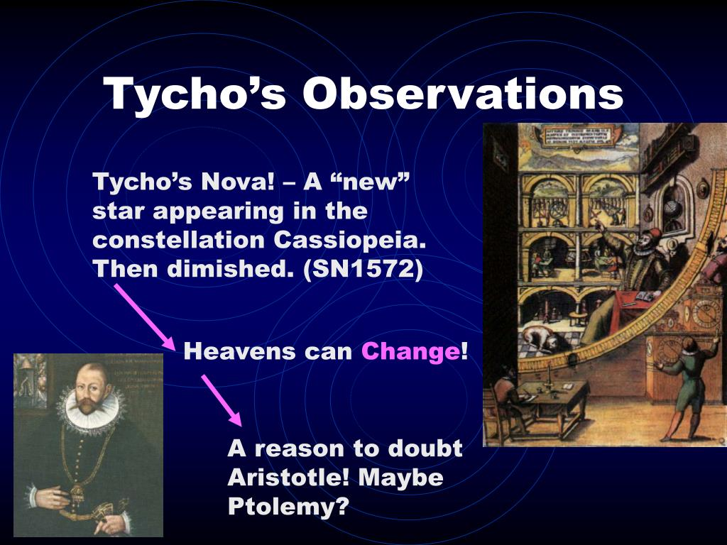 Tycho's Observations