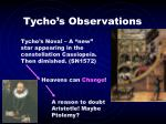 tycho s observations