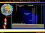 underwater cherenkov detectors detection principles