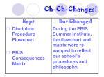 ch ch changes7