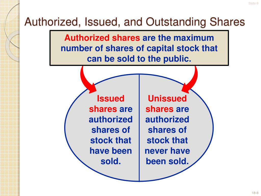 PPT - Shareholders' Equity PowerPoint Presentation - ID:496893
