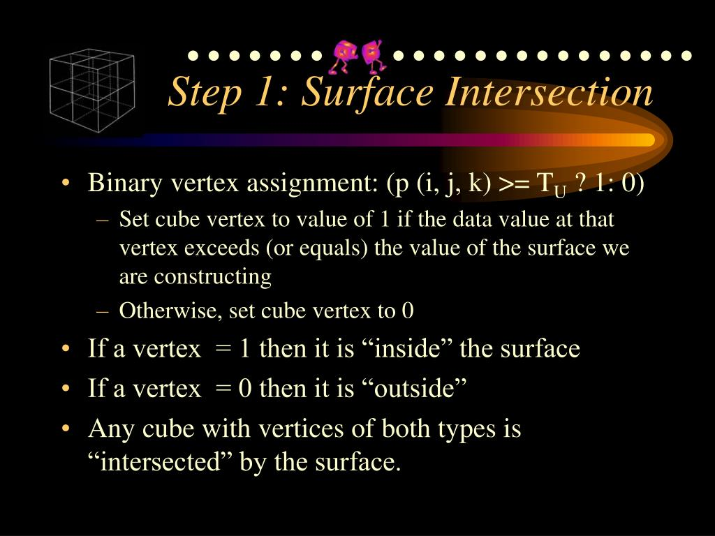 Step 1: Surface Intersection