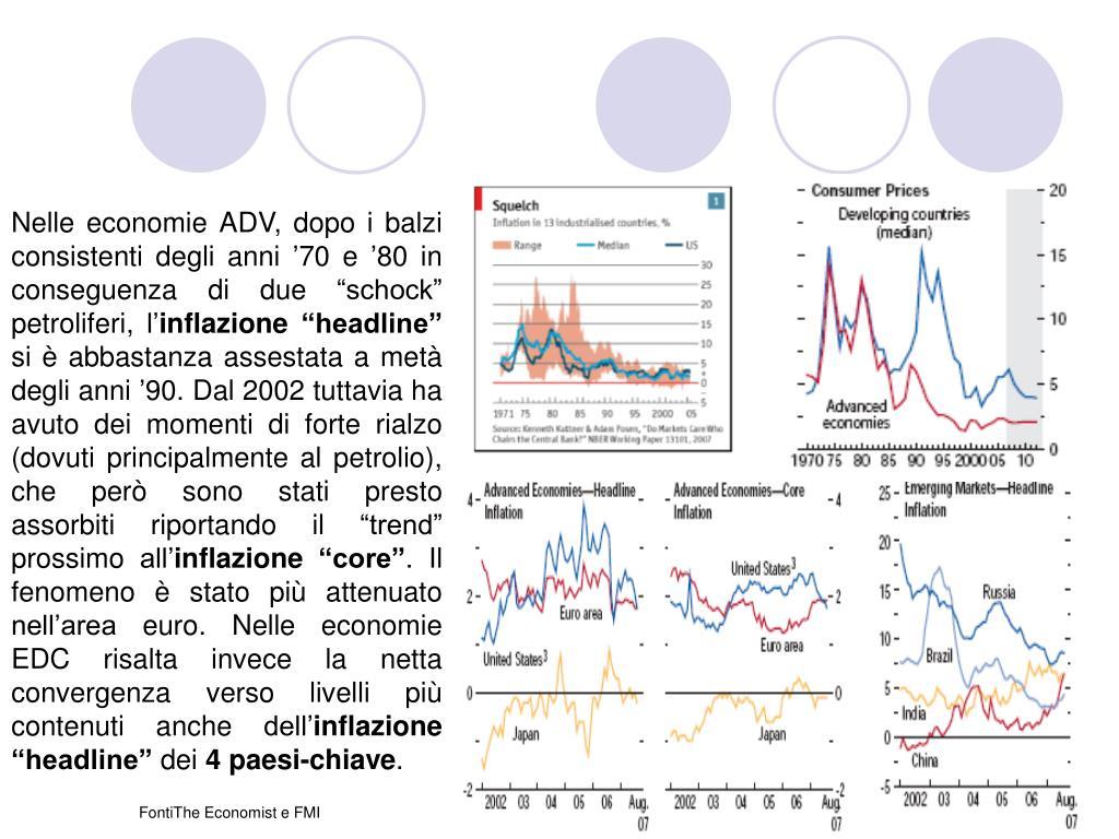 """Nelle economie ADV, dopo i balzi consistenti degli anni '70 e '80 in conseguenza di due """"schock"""" petroliferi, l'"""