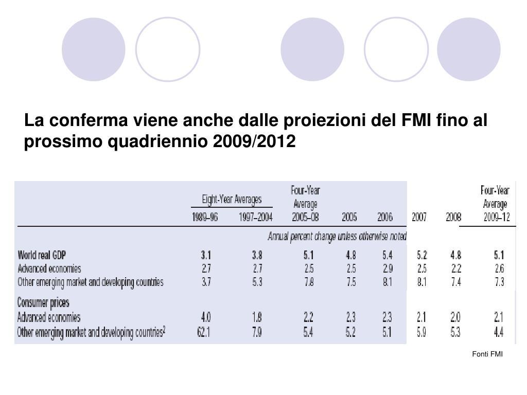 La conferma viene anche dalle proiezioni del FMI fino al prossimo quadriennio 2009/2012