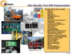 who benefits from bim implementation