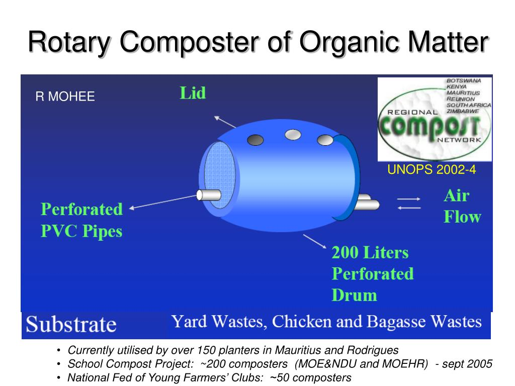 Rotary Composter of Organic Matter