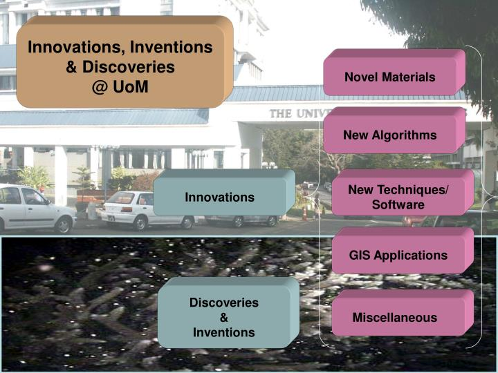 Innovations, Inventions