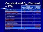 constant and c ivt discount fta