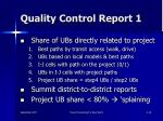 quality control report 1